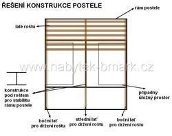 Postel COMO 180 B, dub sonoma - 3/3